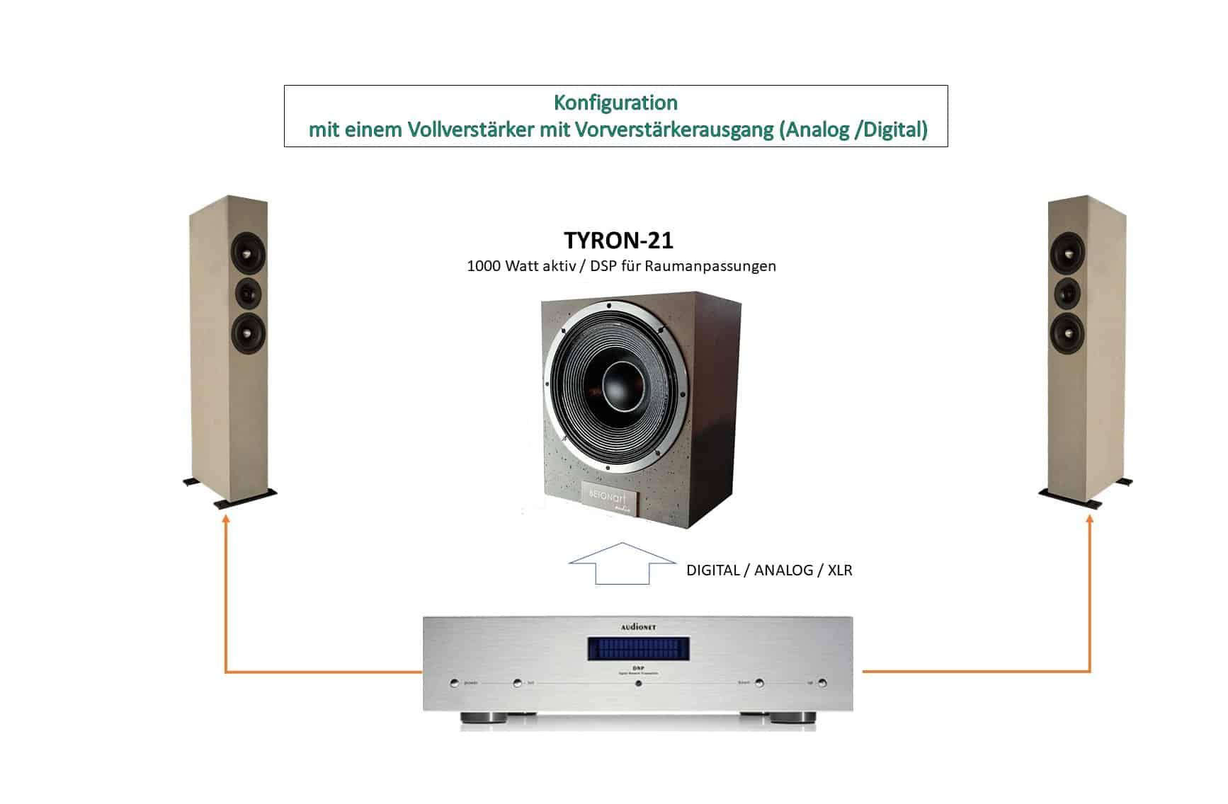"""TYRON 21"""" Zoll 1000 Watt aktiver Subwoofer aus Carbon Beton 8"""